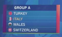 UEFA EURO 2021 : Groupe A